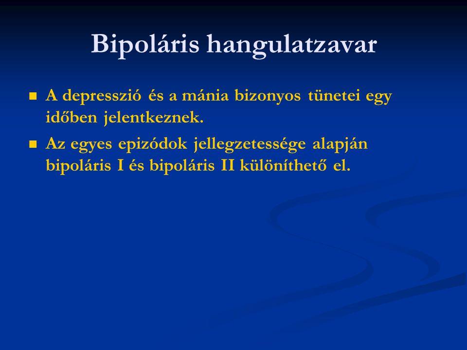 Bipoláris hangulatzavar