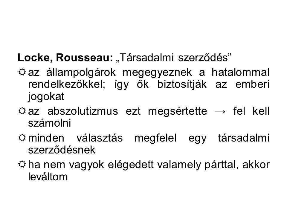 """Locke, Rousseau: """"Társadalmi szerződés"""
