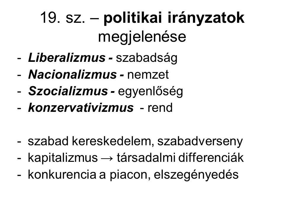 19. sz. – politikai irányzatok megjelenése