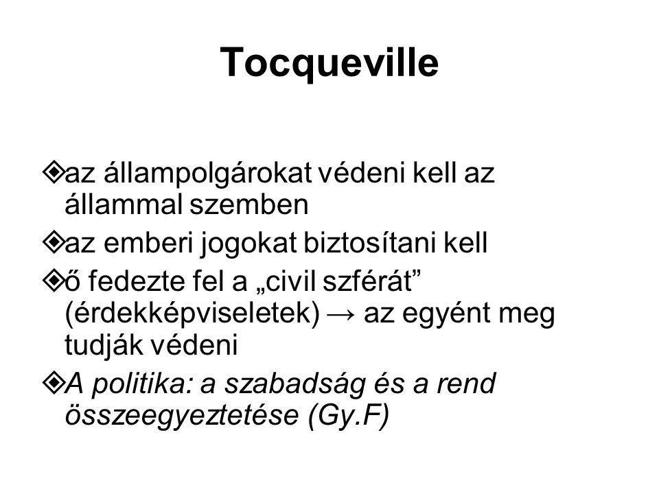 Tocqueville az állampolgárokat védeni kell az állammal szemben