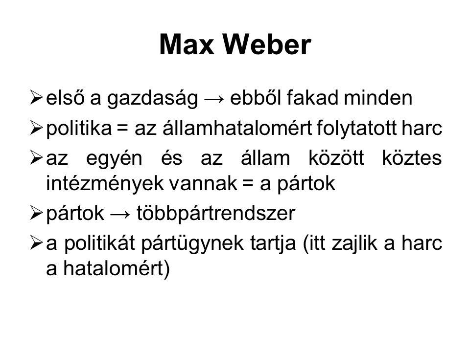Max Weber első a gazdaság → ebből fakad minden