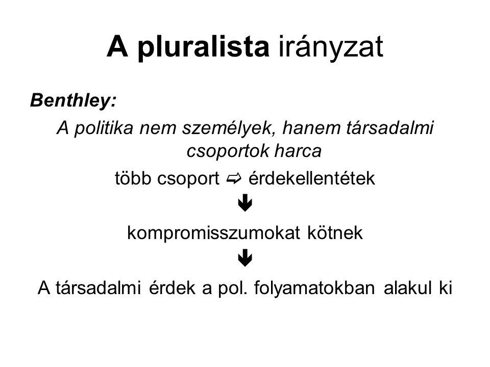 A pluralista irányzat Benthley: