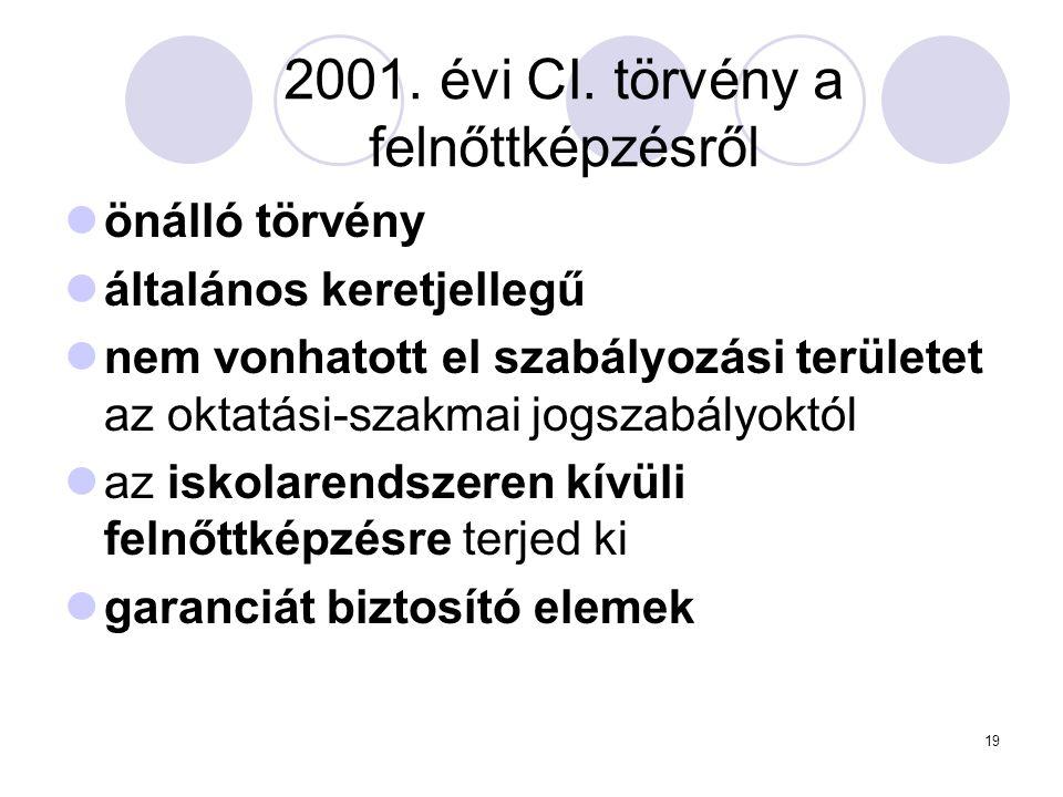2001. évi CI. törvény a felnőttképzésről