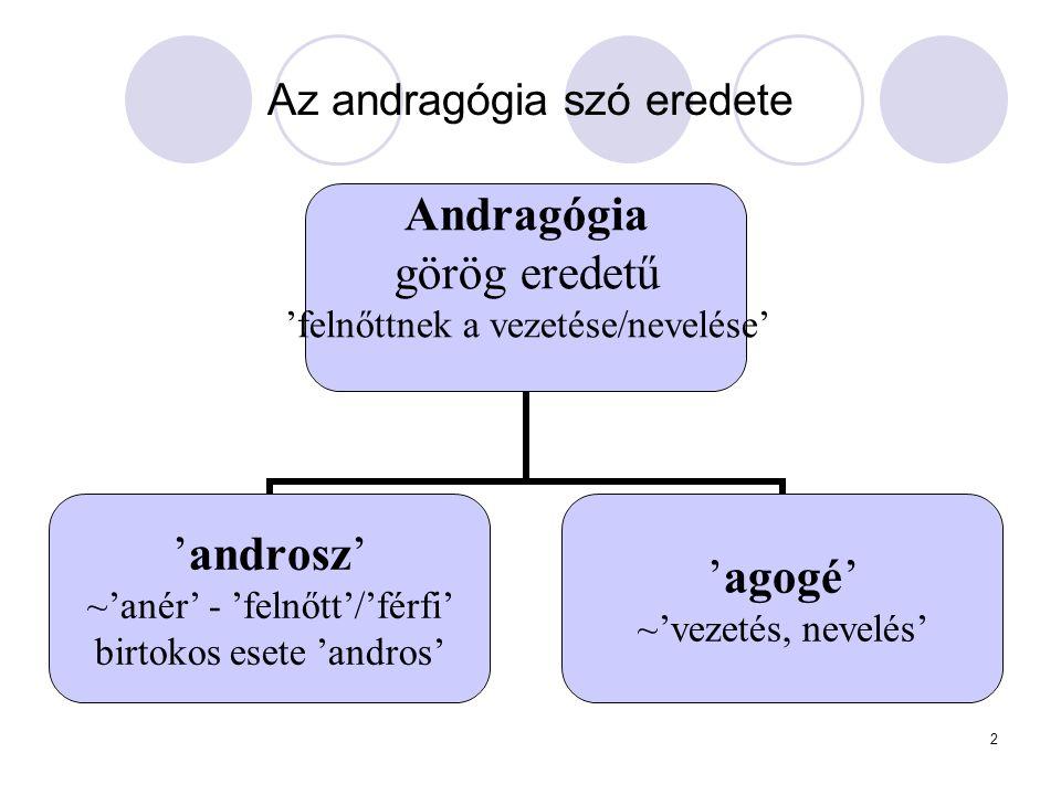 Az andragógia szó eredete