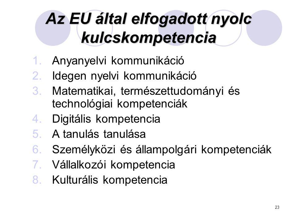 Az EU által elfogadott nyolc kulcskompetencia