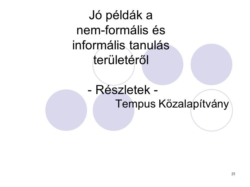 Jó példák a nem-formális és informális tanulás területéről - Részletek -