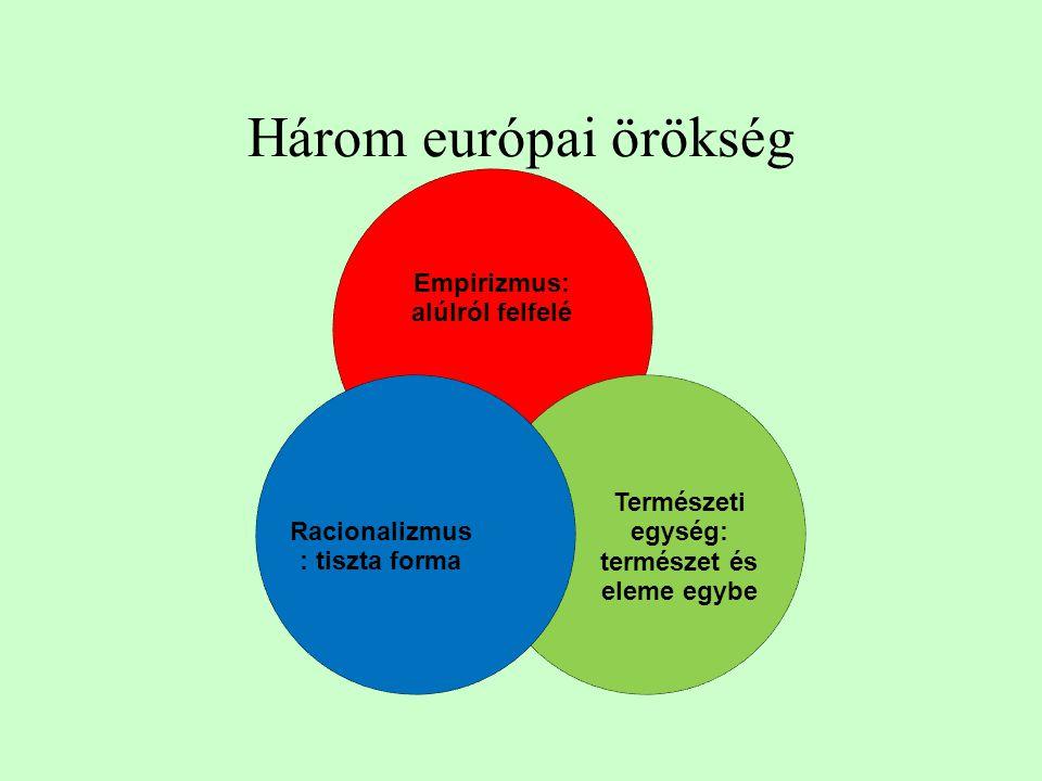 Három európai örökség Empirizmus: alúlról felfelé