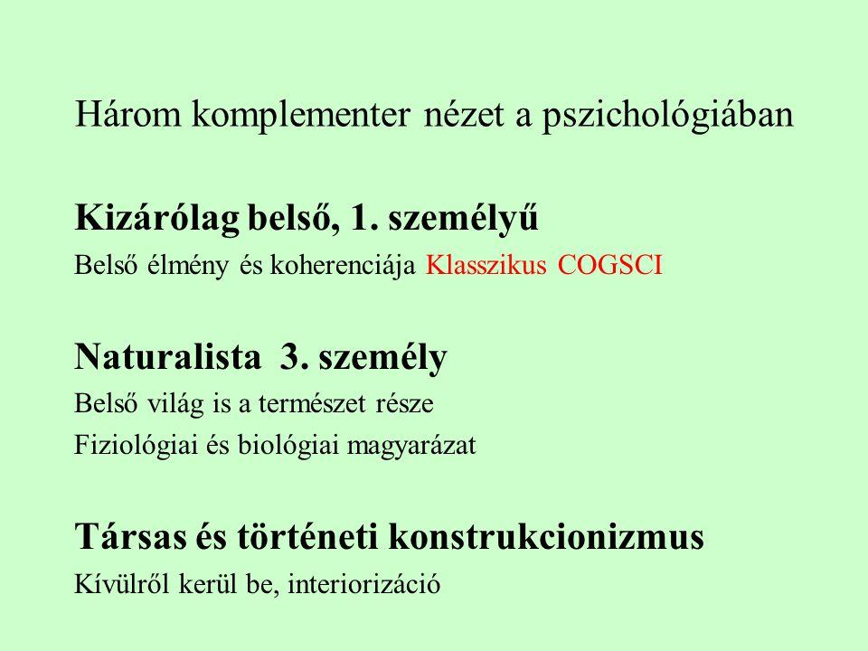 Három komplementer nézet a pszichológiában