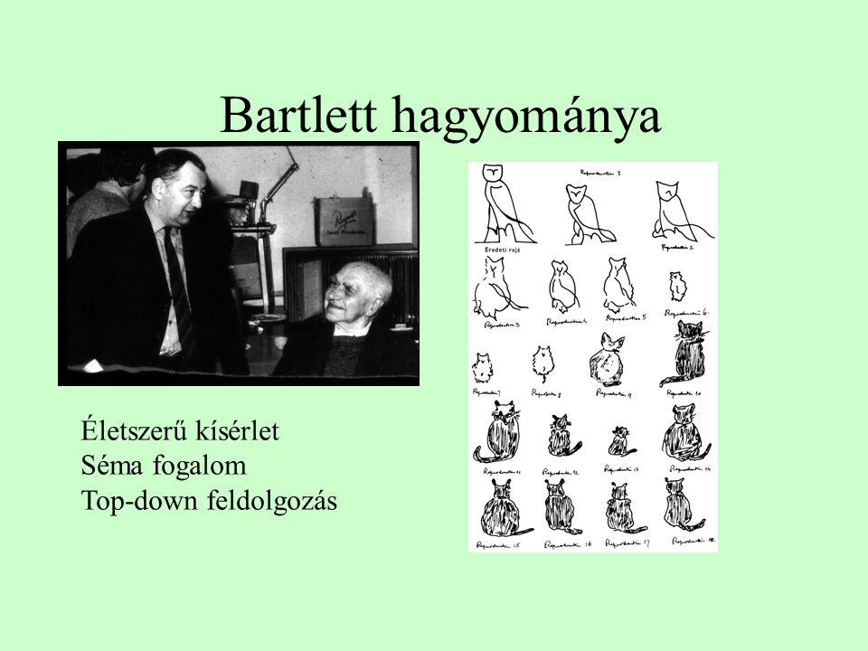Bartlett hagyománya Életszerű kísérlet Séma fogalom