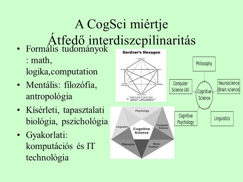 A CogSci miértje Átfedő interdiszcpilinaritás