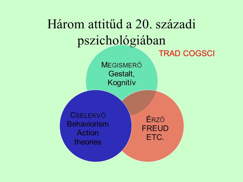 Három attitűd a 20. századi pszichológiában