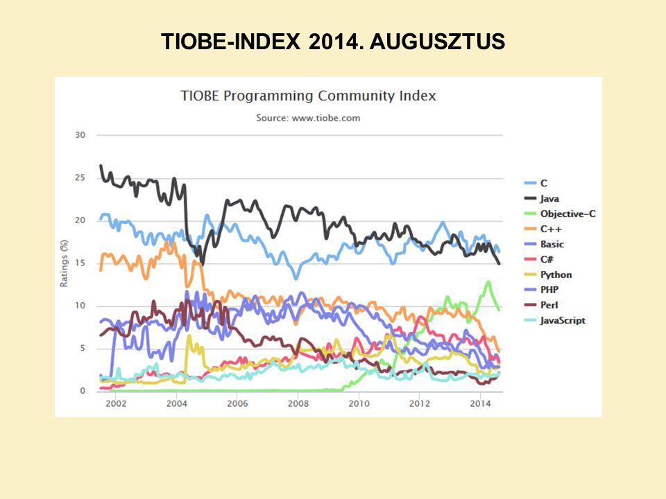 TIOBE-INDEX 2014. AUGUSZTUS