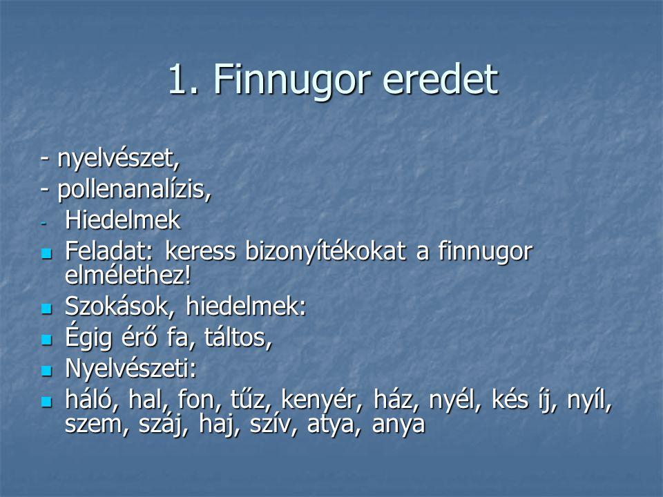 1. Finnugor eredet - nyelvészet, - pollenanalízis, Hiedelmek