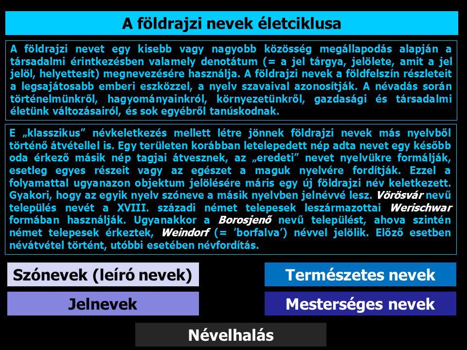 A földrajzi nevek életciklusa Szónevek (leíró nevek)