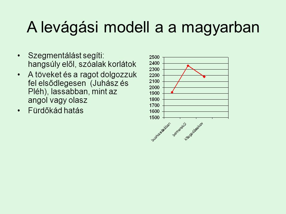 A levágási modell a a magyarban