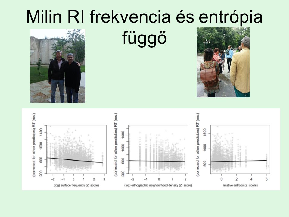 Milin RI frekvencia és entrópia függő