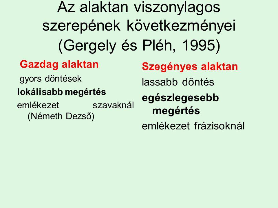 Az alaktan viszonylagos szerepének következményei (Gergely és Pléh, 1995)