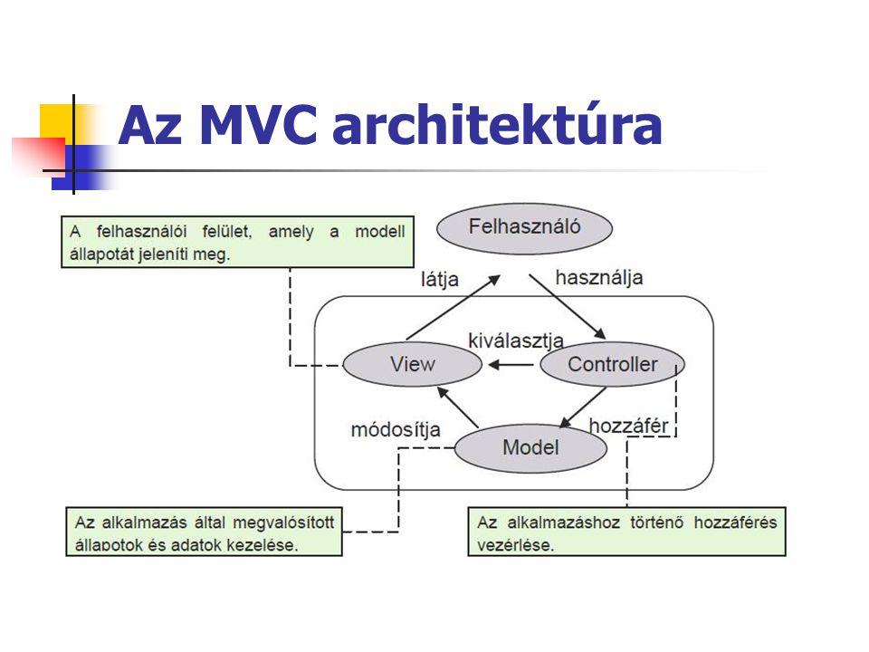 Az MVC architektúra