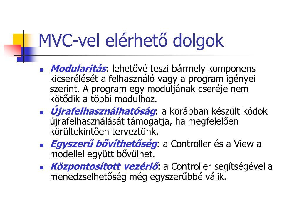 MVC-vel elérhető dolgok