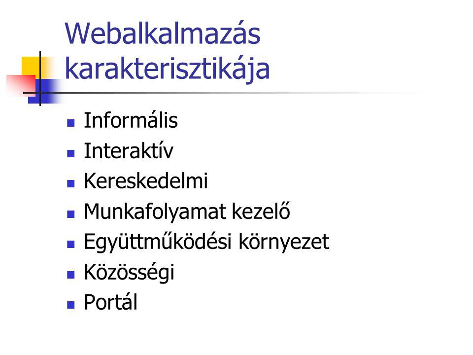 Webalkalmazás karakterisztikája