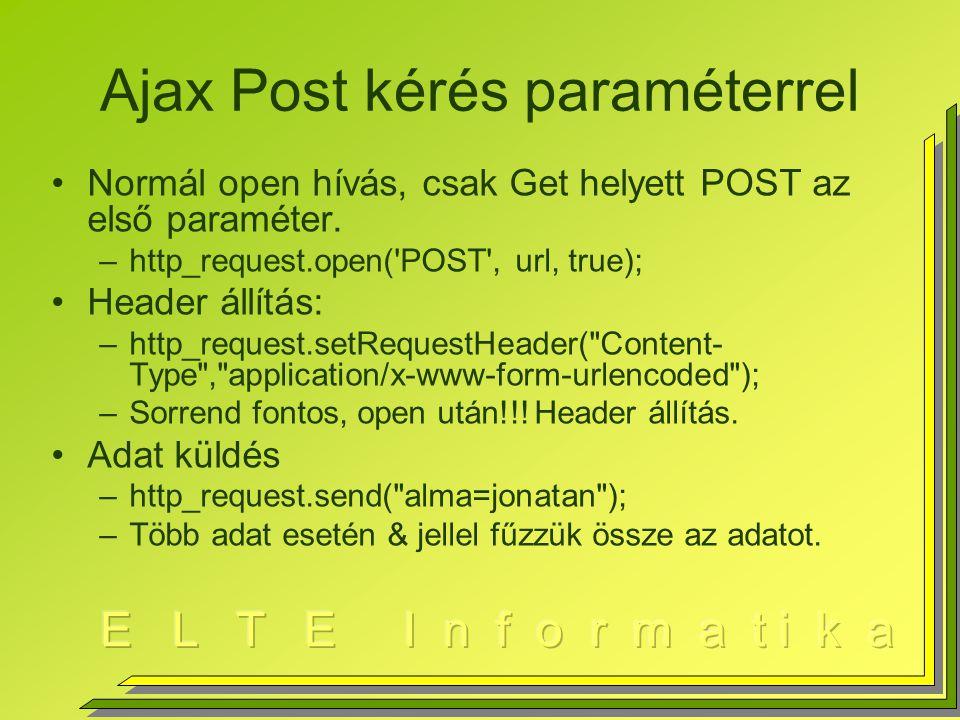 Ajax Post kérés paraméterrel