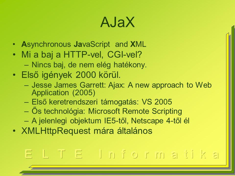 AJaX Mi a baj a HTTP-vel, CGI-vel Első igények 2000 körül.