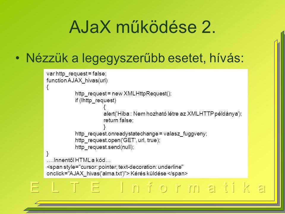 AJaX működése 2. Nézzük a legegyszerűbb esetet, hívás: