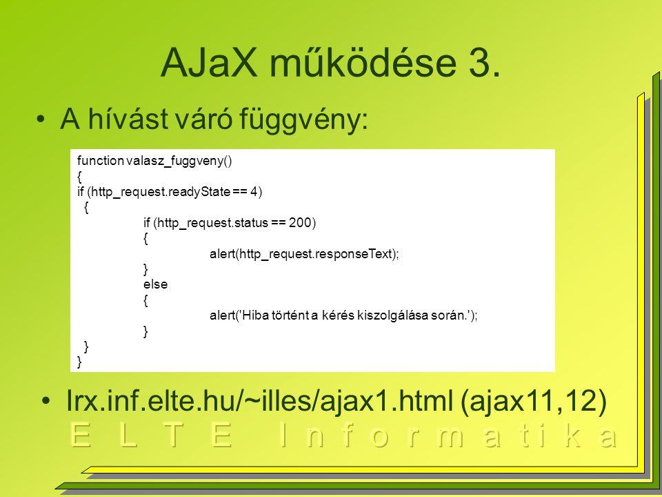 AJaX működése 3. A hívást váró függvény: