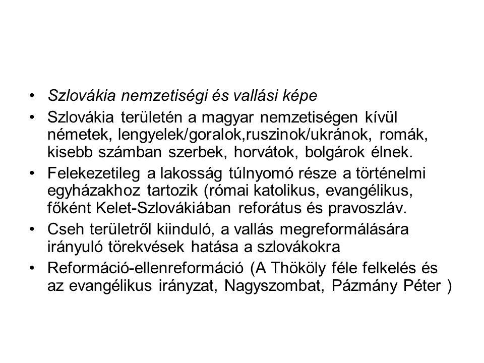 Szlovákia nemzetiségi és vallási képe