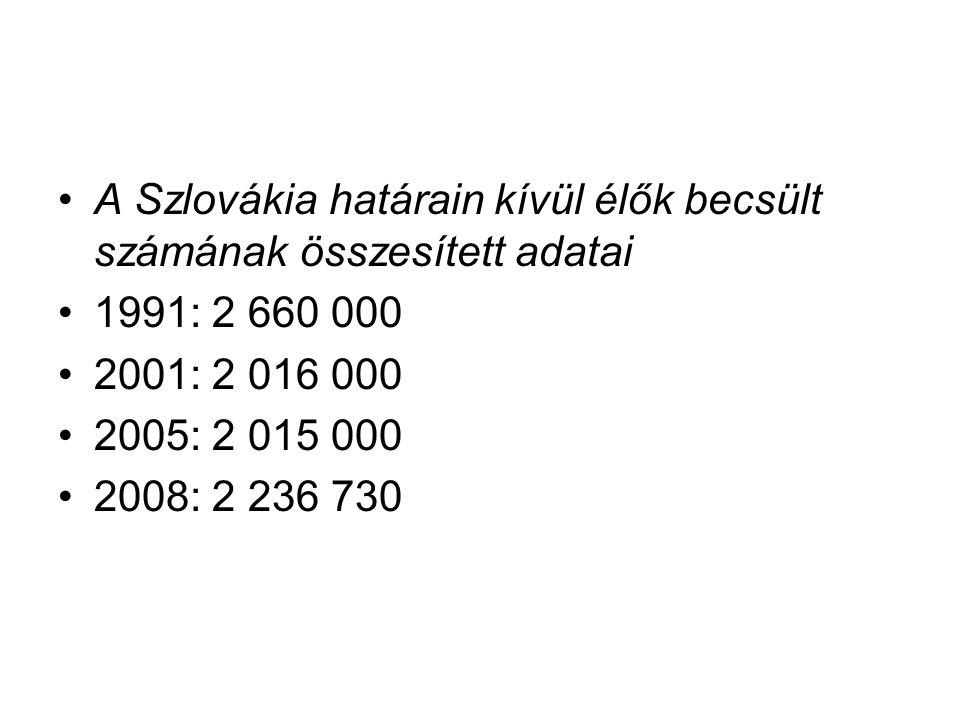 A Szlovákia határain kívül élők becsült számának összesített adatai