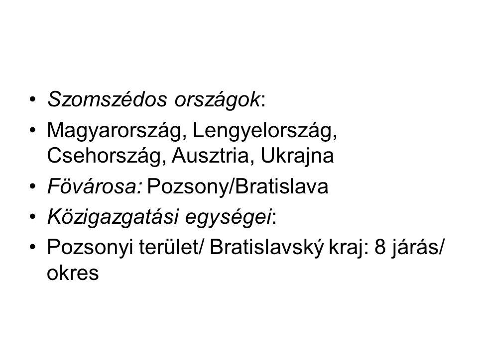 Szomszédos országok: Magyarország, Lengyelország, Csehország, Ausztria, Ukrajna. Fövárosa: Pozsony/Bratislava.