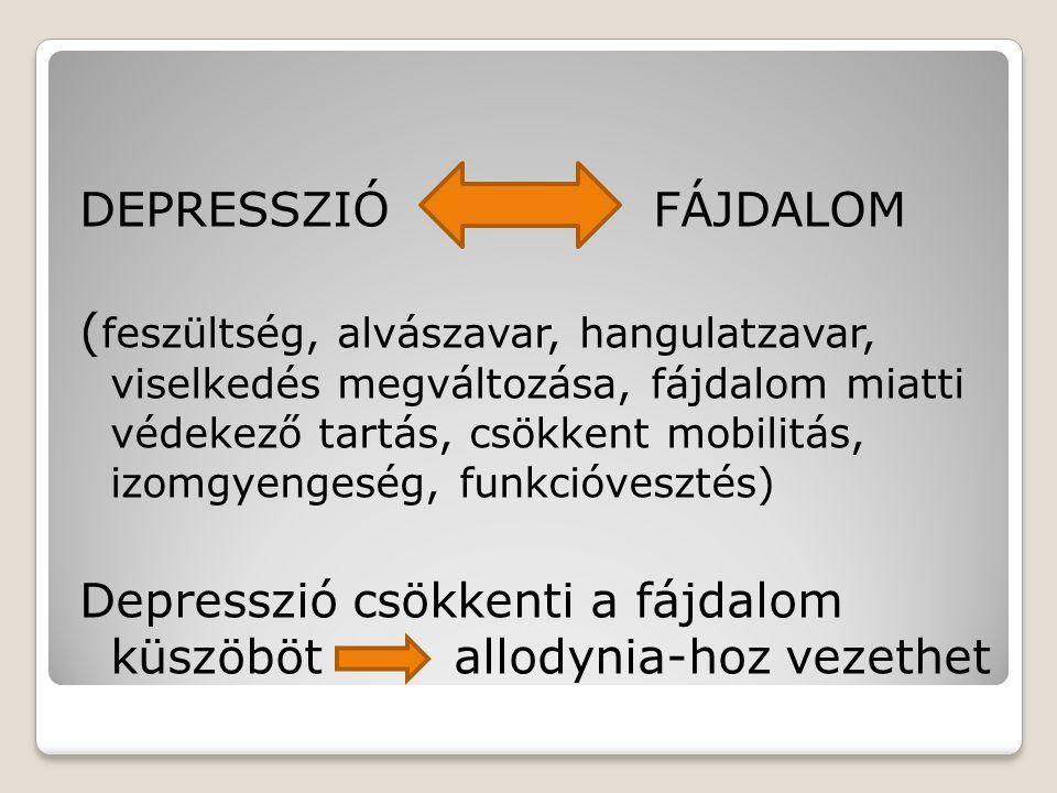 DEPRESSZIÓ FÁJDALOM (feszültség, alvászavar, hangulatzavar, viselkedés megváltozása, fájdalom miatti védekező tartás, csökkent mobilitás, izomgyengeség, funkcióvesztés) Depresszió csökkenti a fájdalom küszöböt allodynia-hoz vezethet