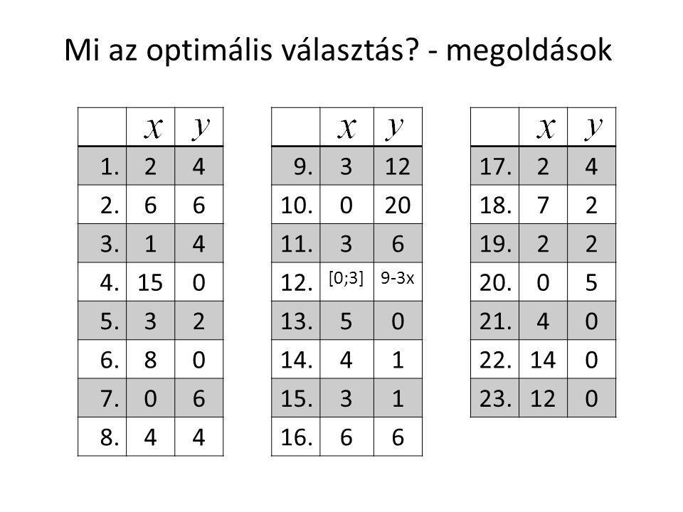 Mi az optimális választás - megoldások