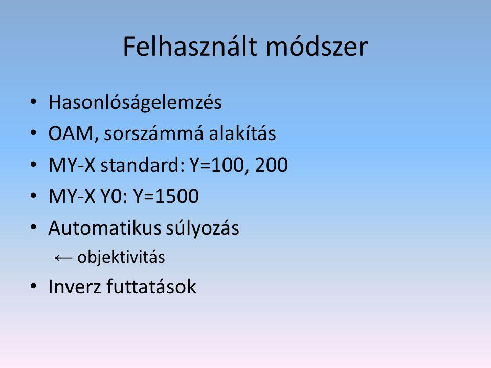 Felhasznált módszer Hasonlóságelemzés OAM, sorszámmá alakítás