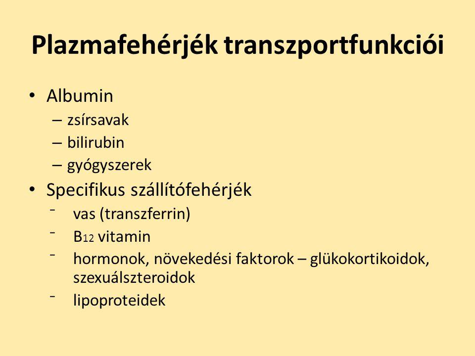 Plazmafehérjék transzportfunkciói