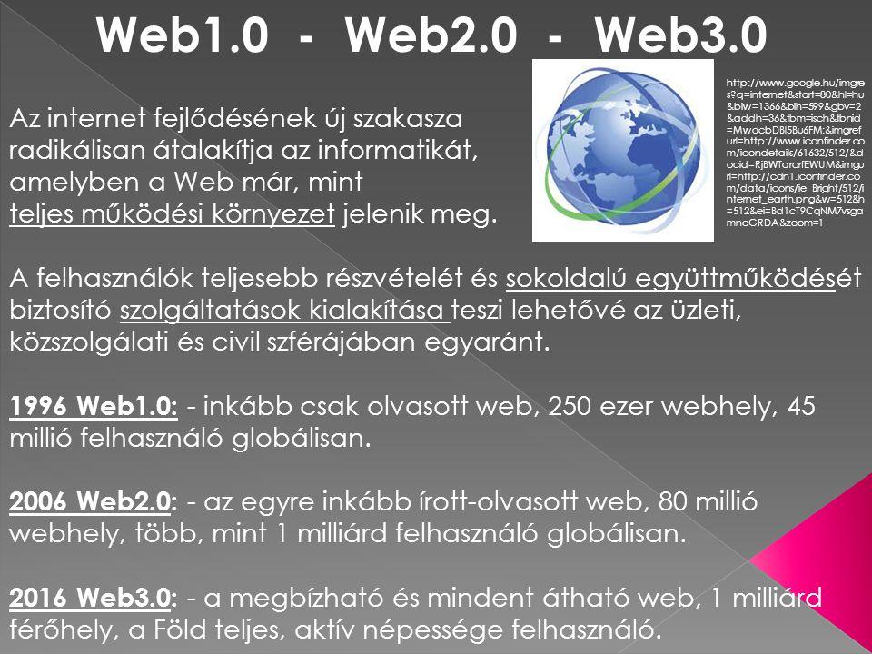 Web1.0 - Web2.0 - Web3.0