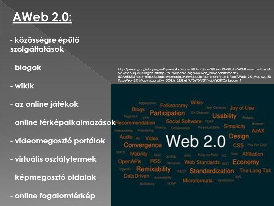 AWeb 2.0: blogok wikik az online játékok online térképalkalmazások