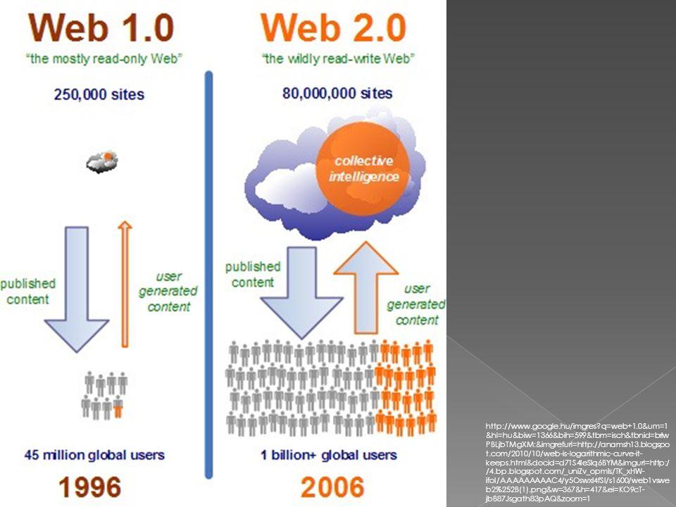 http://www. google. hu/imgres. q=web+1