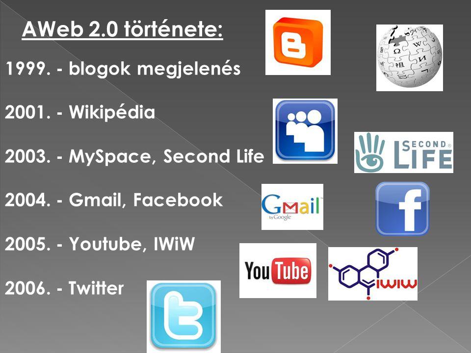 AWeb 2.0 története: 1999. - blogok megjelenés 2001. - Wikipédia