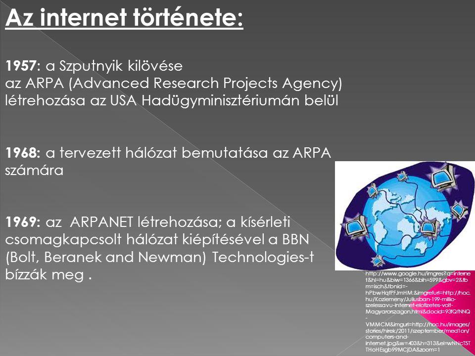 Az internet története: