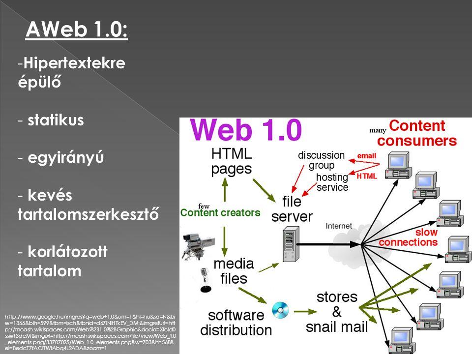 AWeb 1.0: Hipertextekre épülő statikus egyirányú