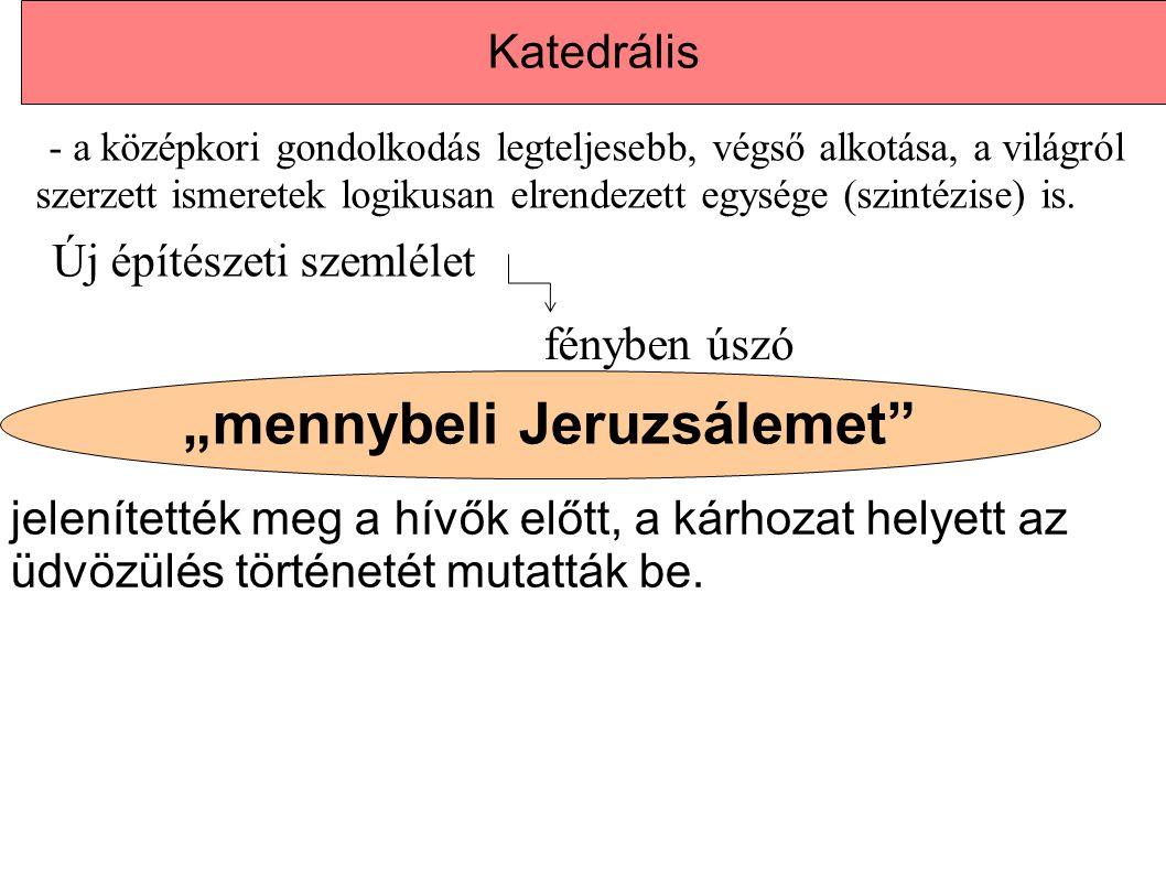 """""""mennybeli Jeruzsálemet"""