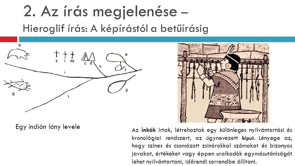 2. Az írás megjelenése – Hieroglif írás: A képírástól a betűírásig