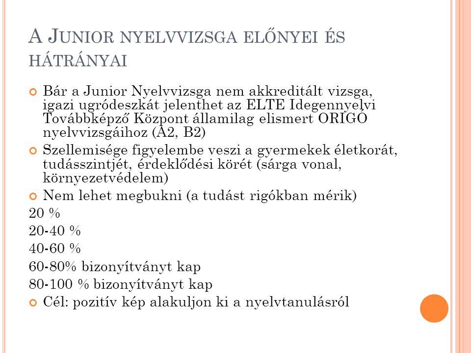 A Junior nyelvvizsga előnyei és hátrányai