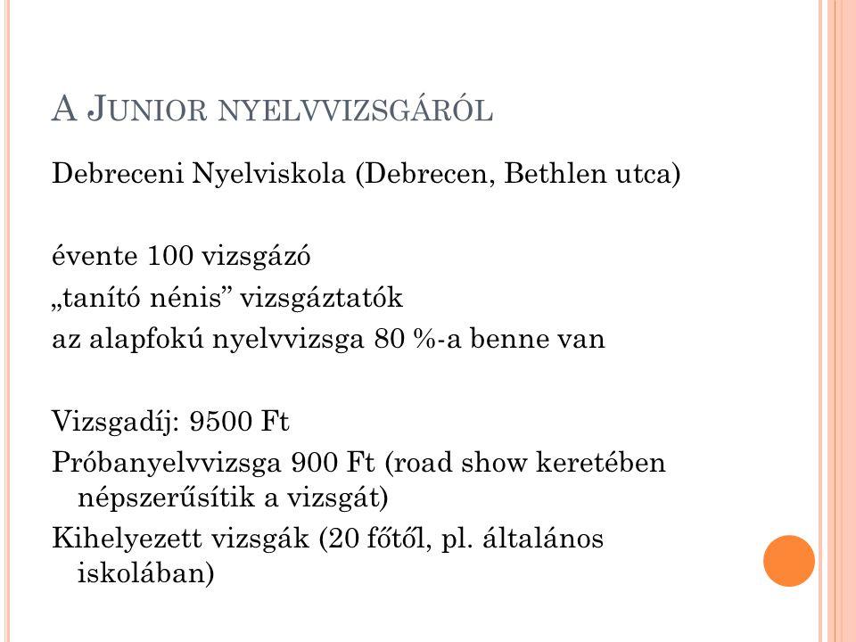 A Junior nyelvvizsgáról