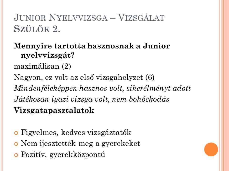 Junior Nyelvvizsga – Vizsgálat Szülők 2.