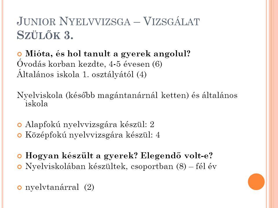 Junior Nyelvvizsga – Vizsgálat Szülők 3.