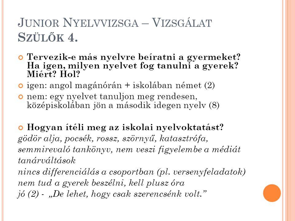 Junior Nyelvvizsga – Vizsgálat Szülők 4.