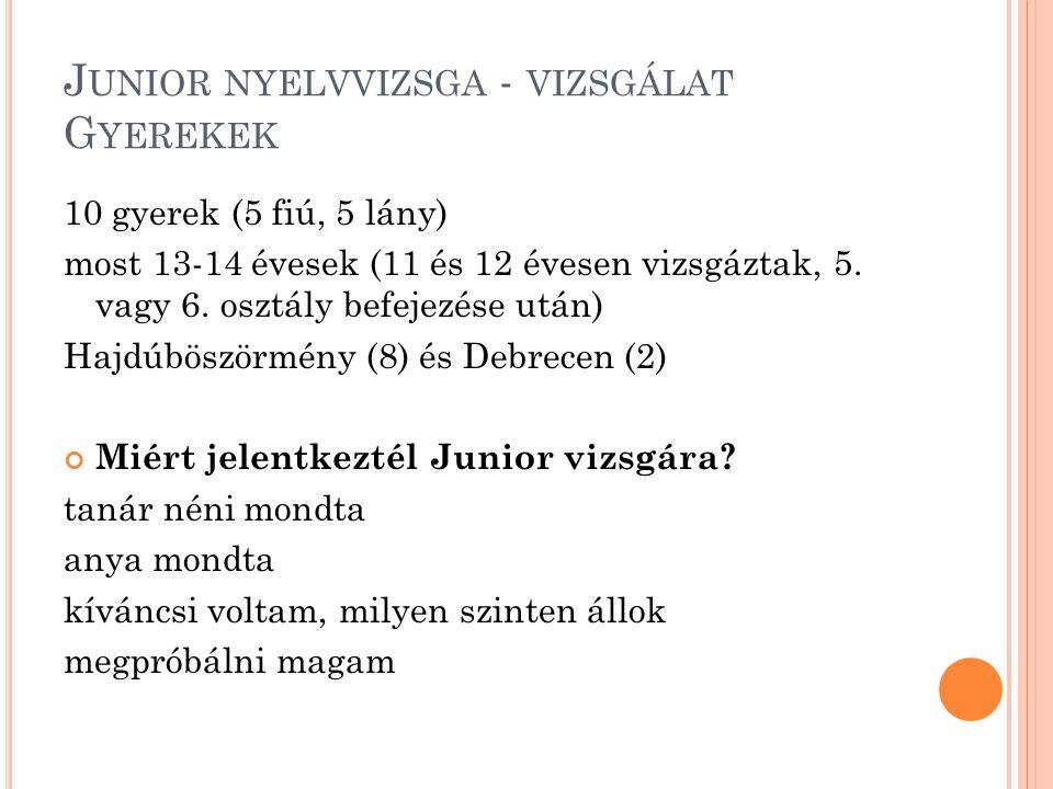 Junior nyelvvizsga - vizsgálat Gyerekek