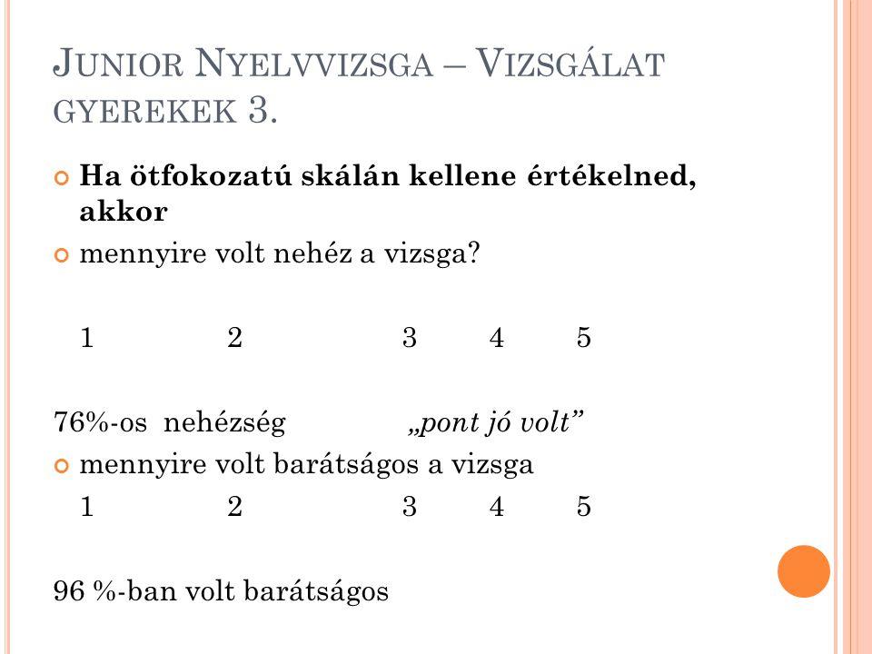 Junior Nyelvvizsga – Vizsgálat gyerekek 3.